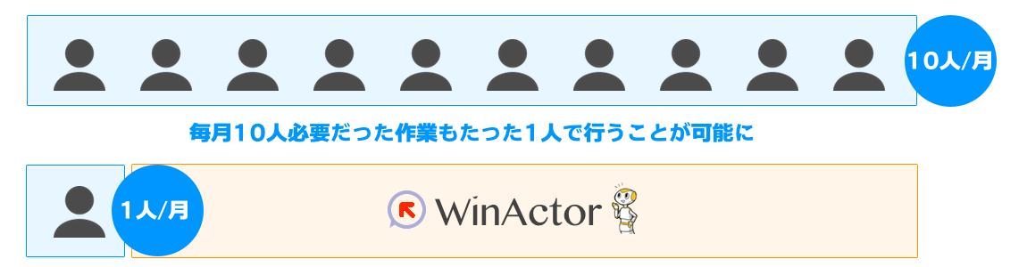 winactor導入効果