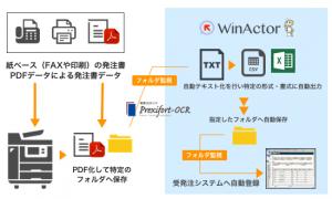 winactor活用イメージ