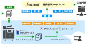 winactor導入事例
